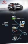 Kia Motors UAE - Prizes